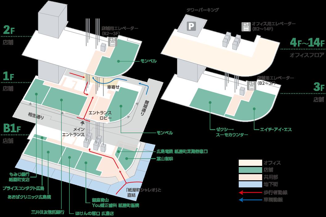 広島トランヴェールビルディング階層図
